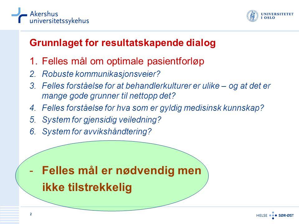 2 Grunnlaget for resultatskapende dialog 1.Felles mål om optimale pasientforløp 2.Robuste kommunikasjonsveier.