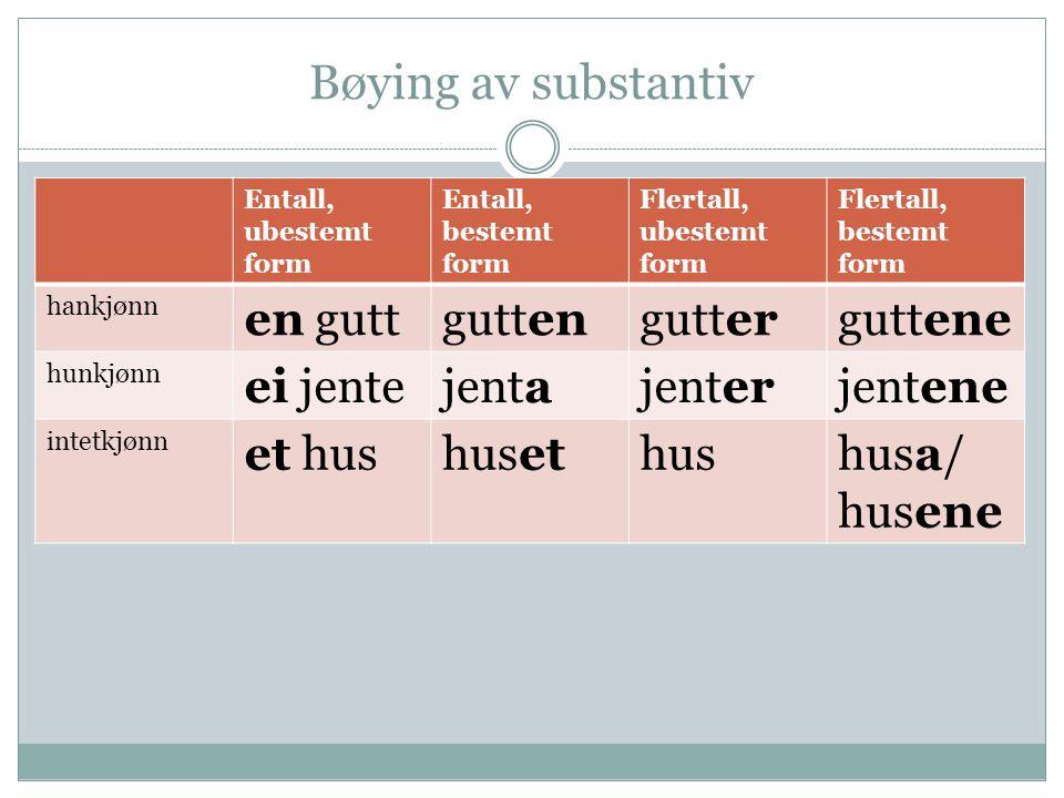 Substantiv flertall engelsk oppgaver