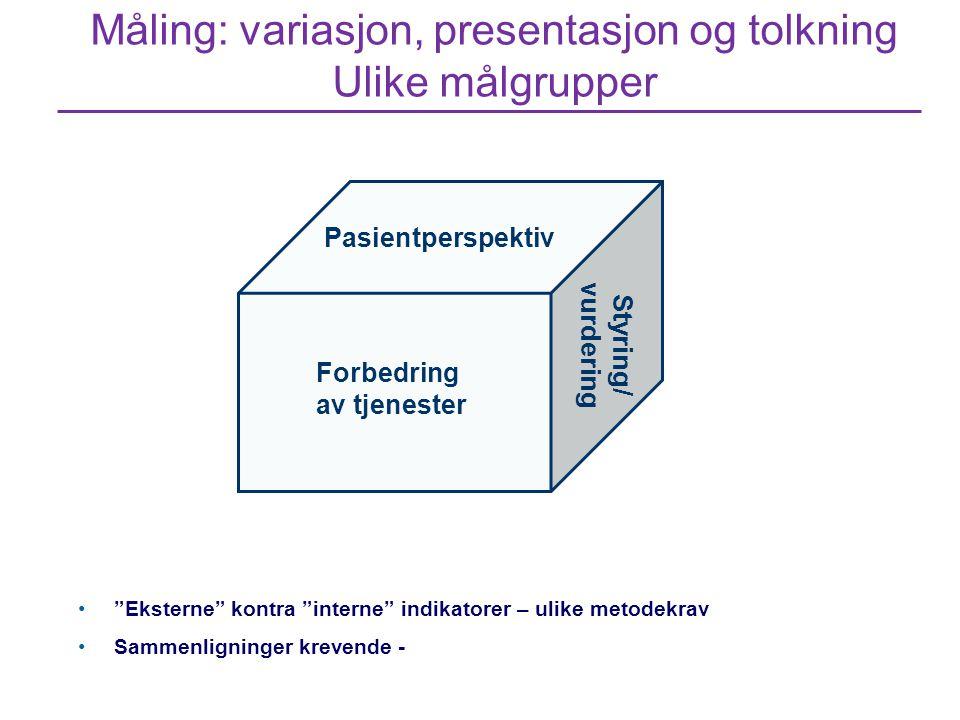 Måling: variasjon, presentasjon og tolkning Ulike målgrupper Forbedring av tjenester Styring/ vurdering Pasientperspektiv • Eksterne kontra interne indikatorer – ulike metodekrav •Sammenligninger krevende -