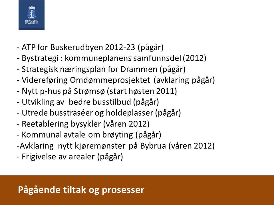 - ATP for Buskerudbyen 2012-23 (pågår) - Bystrategi : kommuneplanens samfunnsdel (2012) - Strategisk næringsplan for Drammen (pågår) - Videreføring Omdømmeprosjektet (avklaring pågår) - Nytt p-hus på Strømsø (start høsten 2011) - Utvikling av bedre busstilbud (pågår) - Utrede busstraséer og holdeplasser (pågår) - Reetablering bysykler (våren 2012) - Kommunal avtale om brøyting (pågår) -Avklaring nytt kjøremønster på Bybrua (våren 2012) - Frigivelse av arealer (pågår) Pågående tiltak og prosesser
