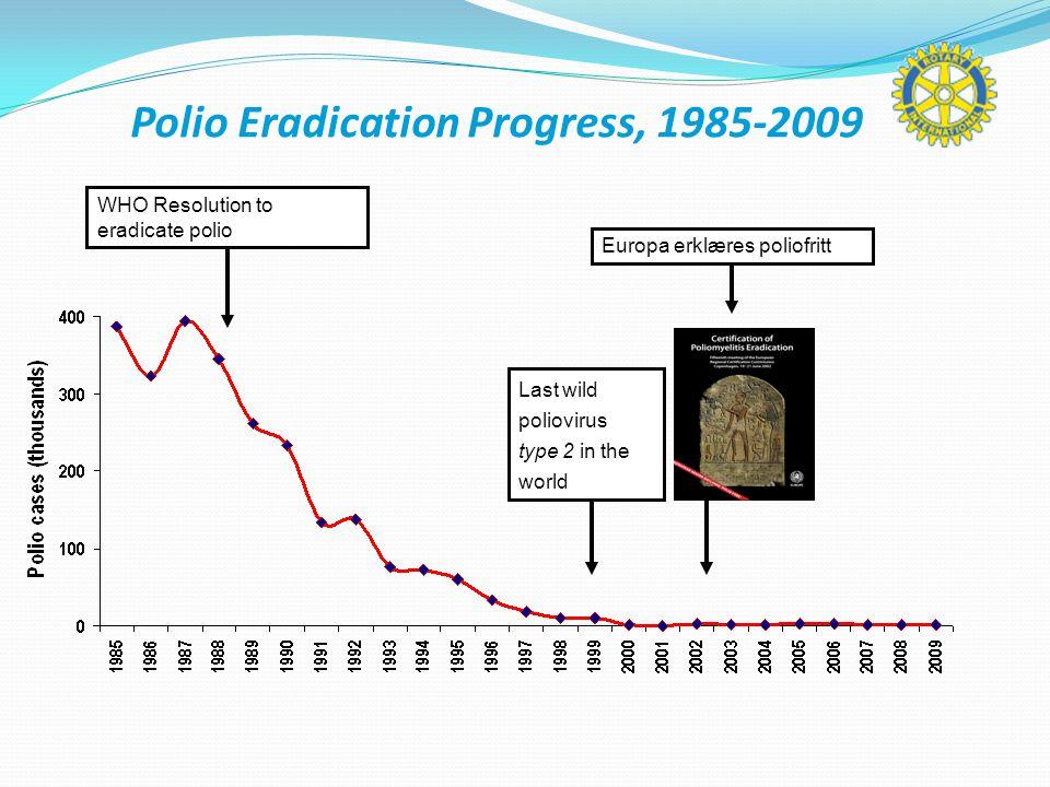 Polio Eradication Progress, 1985-2009 WHO Resolution to eradicate polio Last wild poliovirus type 2 in the world Europa erklæres poliofritt