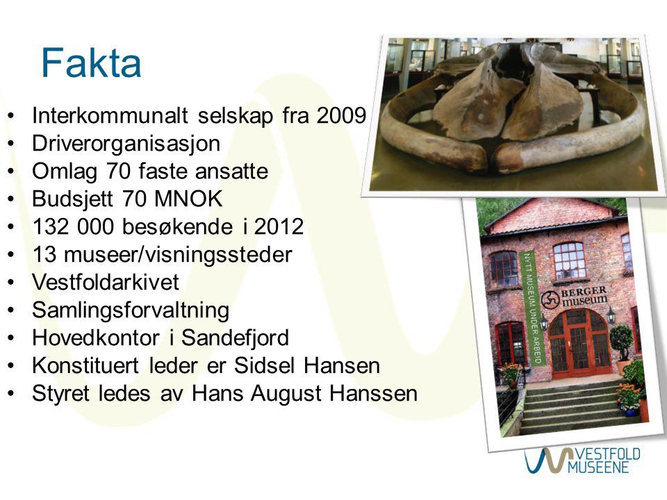 Fakta •Interkommunalt selskap fra 2009 •Driverorganisasjon •Omlag 70 faste ansatte •Budsjett 70 MNOK •132 000 besøkende i 2012 •13 museer/visningssted
