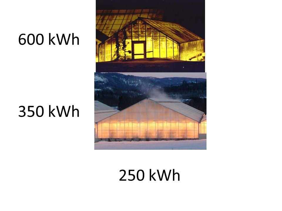 350 kWh 250 kWh 600 kWh