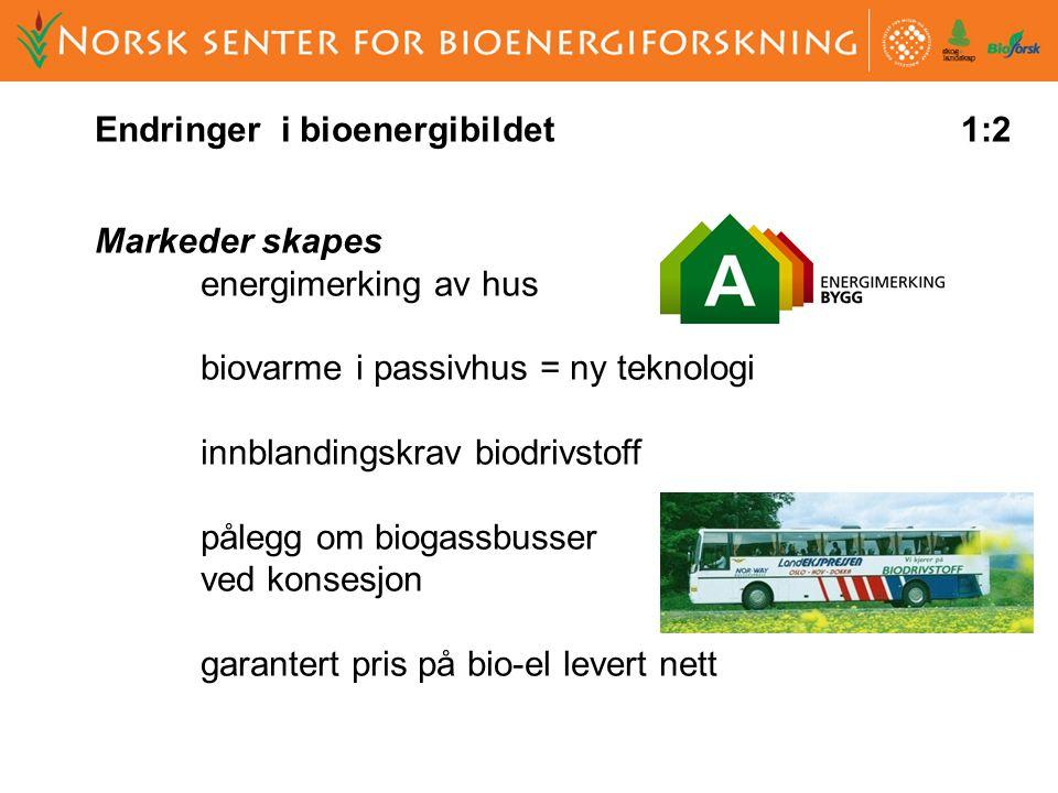 Markeder skapes energimerking av hus biovarme i passivhus = ny teknologi innblandingskrav biodrivstoff pålegg om biogassbusser ved konsesjon garantert pris på bio-el levert nett 1:2Endringer i bioenergibildet