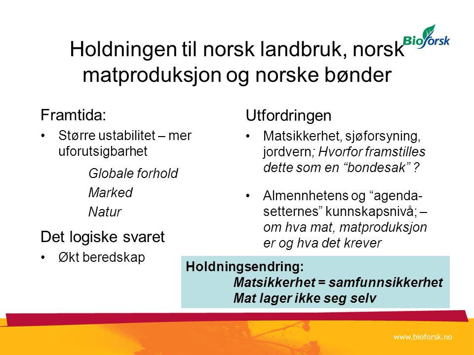 Holdningen til norsk landbruk, norsk matproduksjon og norske bønder Framtida: •Større ustabilitet – mer uforutsigbarhet Globale forhold Marked Natur D