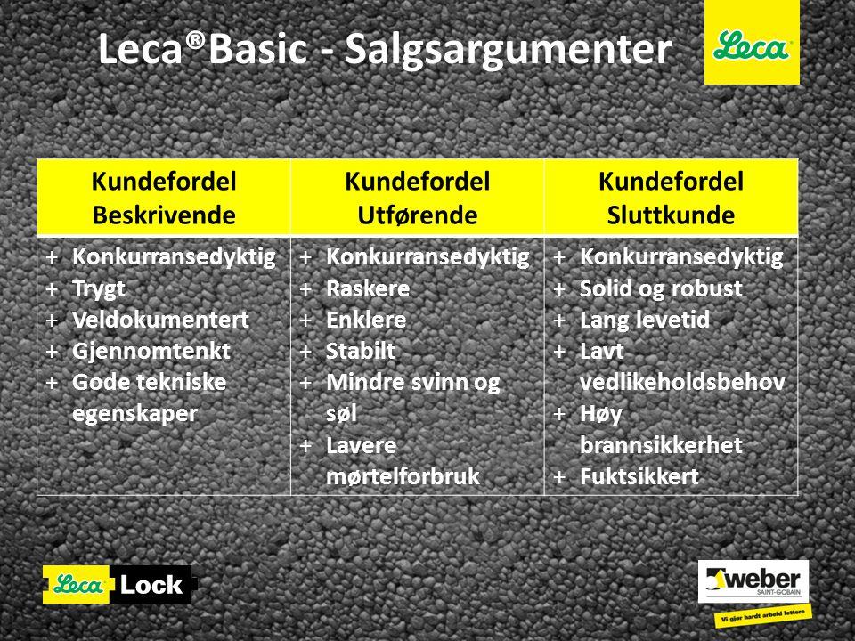 Leca®Basic - Salgsargumenter Kundefordel Beskrivende Kundefordel Utførende Kundefordel Sluttkunde +Konkurransedyktig +Trygt +Veldokumentert +Gjennomte