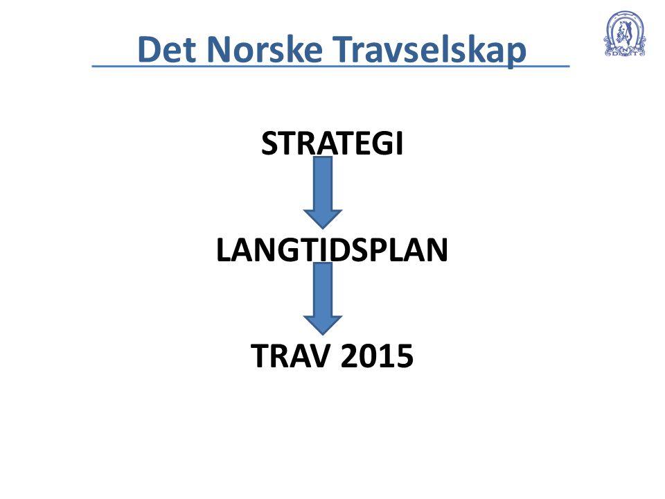 Det Norske Travselskap STRATEGI LANGTIDSPLAN TRAV 2015