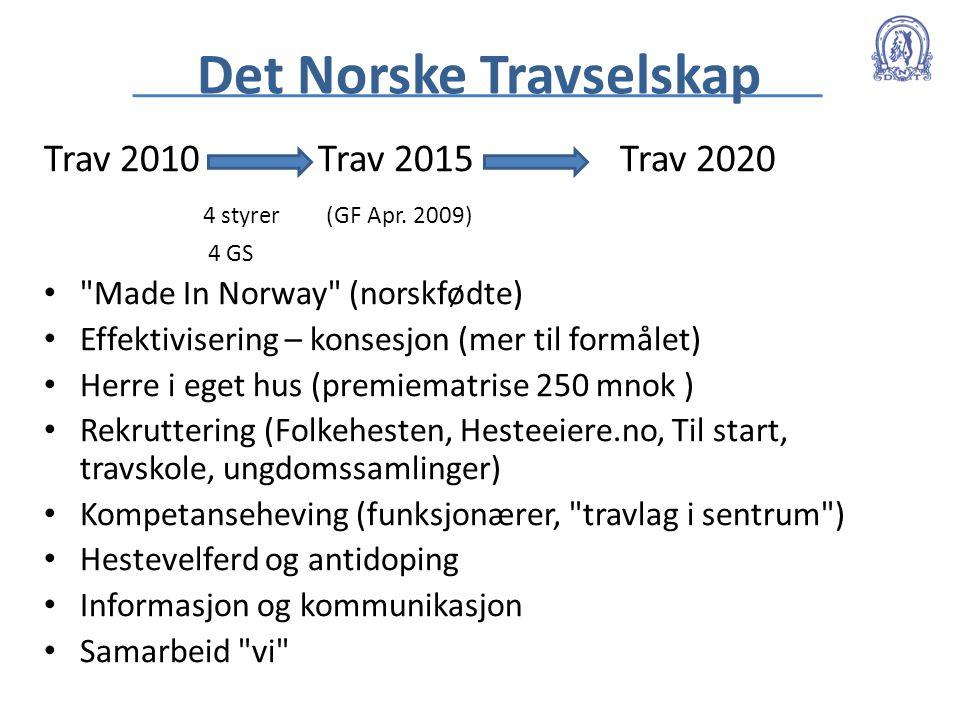 Det Norske Travselskap Trav 2010 Trav 2015Trav 2020 4 styrer (GF Apr.