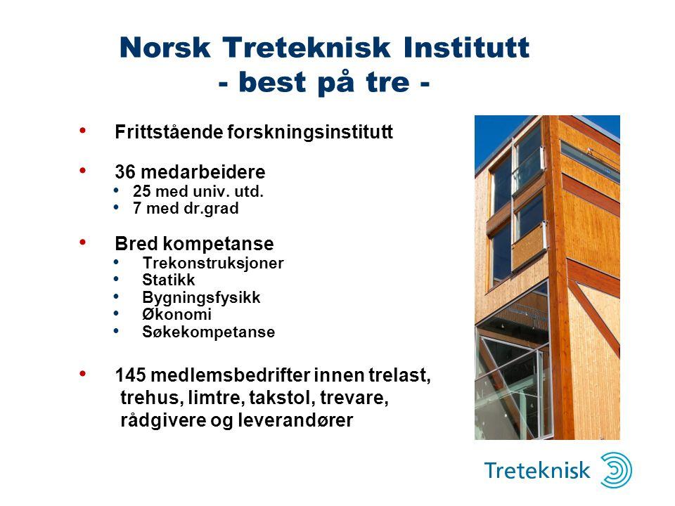 Norsk Treteknisk Institutt - best på tre - • Frittstående forskningsinstitutt • 36 medarbeidere • 25 med univ. utd. • 7 med dr.grad • Bred kompetanse
