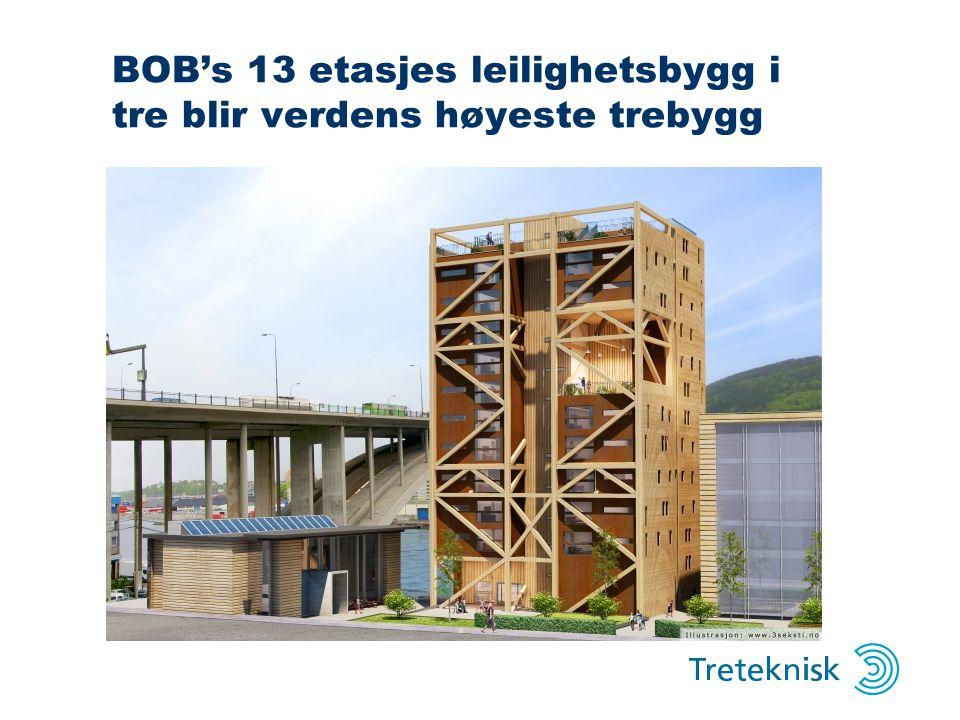 BOB's 13 etasjes leilighetsbygg i tre blir verdens høyeste trebygg