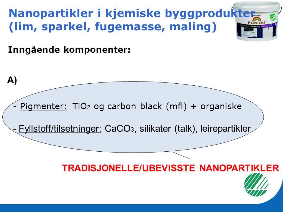 Nanopartikler i kjemiske byggprodukter (lim, sparkel, fugemasse, maling) Inngående komponenter: - Pigmenter: TiO 2 og carbon black (mfl) + organiske -