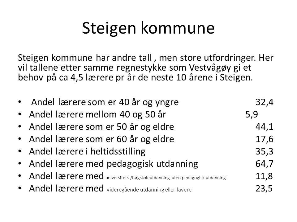 Steigen kommune Steigen kommune har andre tall, men store utfordringer. Her vil tallene etter samme regnestykke som Vestvågøy gi et behov på ca 4,5 læ