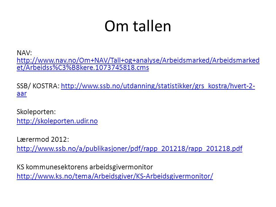 Om tallen NAV: http://www.nav.no/Om+NAV/Tall+og+analyse/Arbeidsmarked/Arbeidsmarked et/Arbeidss%C3%B8kere.1073745818.cms http://www.nav.no/Om+NAV/Tall+og+analyse/Arbeidsmarked/Arbeidsmarked et/Arbeidss%C3%B8kere.1073745818.cms SSB/ KOSTRA: http://www.ssb.no/utdanning/statistikker/grs_kostra/hvert-2- aarhttp://www.ssb.no/utdanning/statistikker/grs_kostra/hvert-2- aar Skoleporten: http://skoleporten.udir.no Lærermod 2012: http://www.ssb.no/a/publikasjoner/pdf/rapp_201218/rapp_201218.pdf KS kommunesektorens arbeidsgivermonitor http://www.ks.no/tema/Arbeidsgiver/KS-Arbeidsgivermonitor/