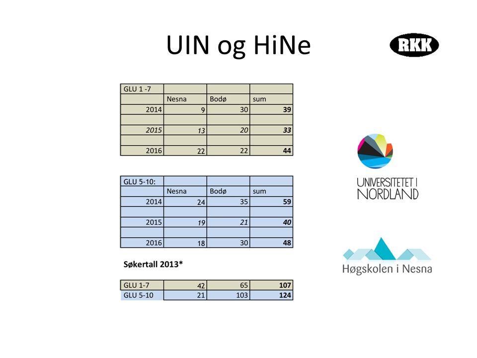 UIN og HiNe