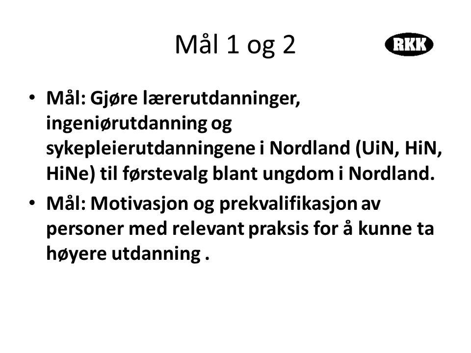 Mål 1 og 2 • Mål: Gjøre lærerutdanninger, ingeniørutdanning og sykepleierutdanningene i Nordland (UiN, HiN, HiNe) til førstevalg blant ungdom i Nordla