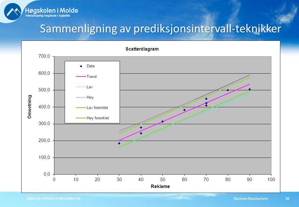 Rasmus RasmussenBØK350 OPERASJONSANALYSE28 Sammenligning av prediksjonsintervall-teknikker