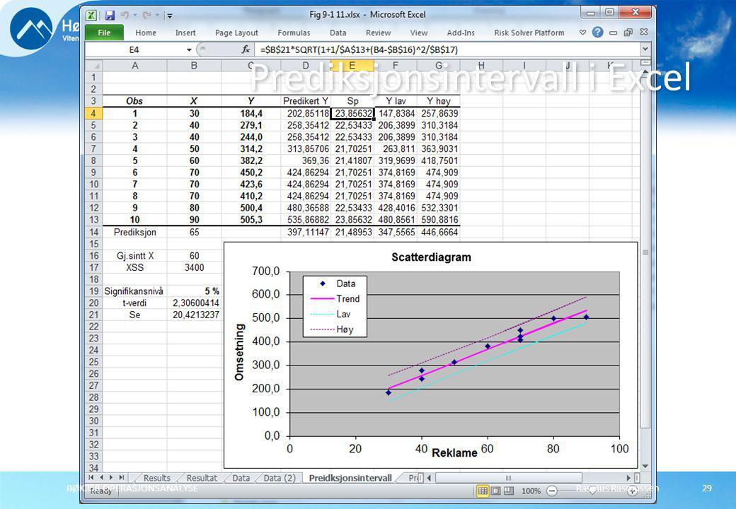 Rasmus RasmussenBØK350 OPERASJONSANALYSE29 Prediksjonsintervall i Excel