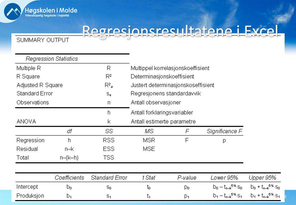Rasmus RasmussenBØK350 OPERASJONSANALYSE33