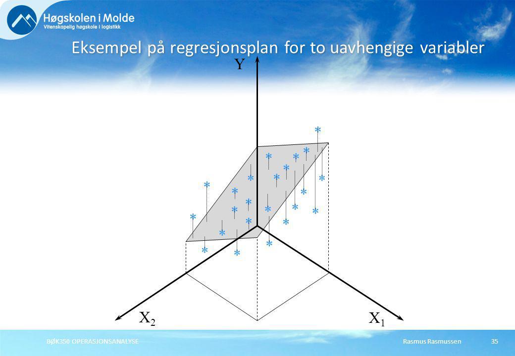 Rasmus RasmussenBØK350 OPERASJONSANALYSE35 Eksempel på regresjonsplan for to uavhengige variabler Y X1X1 X2X2 * * * * * * * * * * * * * * * * * * * *