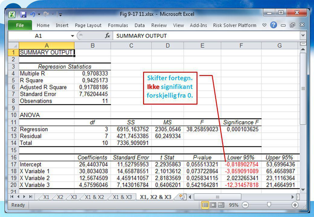 Rasmus RasmussenBØK350 OPERASJONSANALYSE47 Evaluering av modellen Skifter fortegn. Ikke Ikke signifikant forskjellig fra 0.