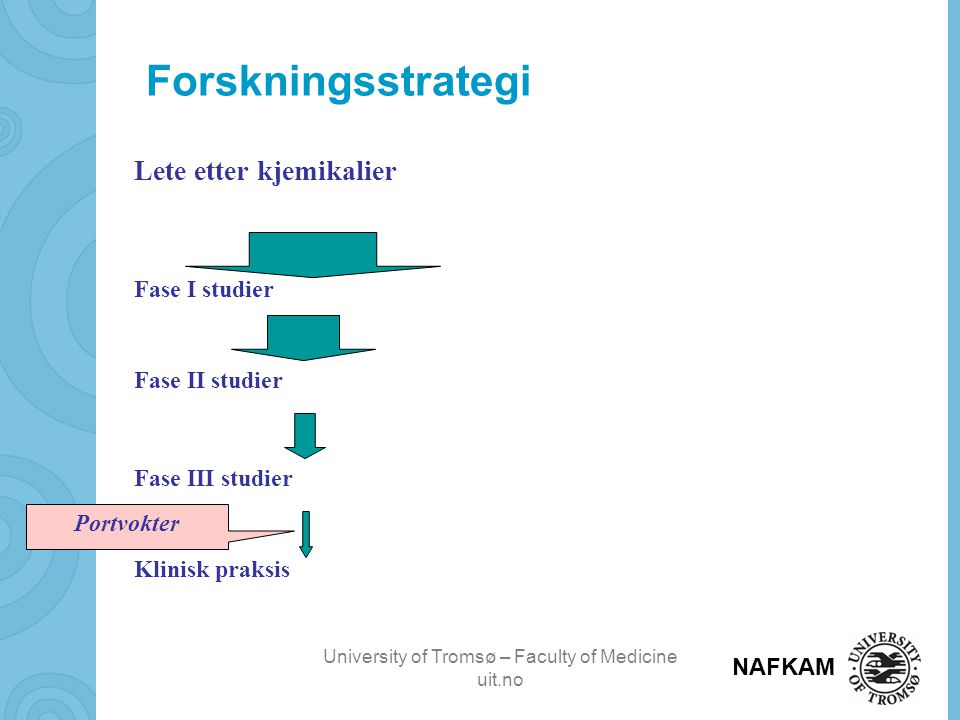 University of Tromsø – Faculty of Medicine uit.no NAFKAM Forskningsstrategi Lete etter kjemikalier Fase I studier Fase II studier Fase III studier Klinisk praksis Portvokter