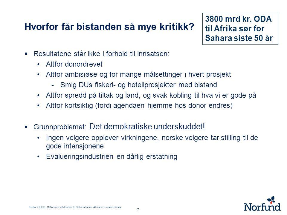Norsk bistand – bygget på solidaritetstanken Solidarisk u-hjelp....