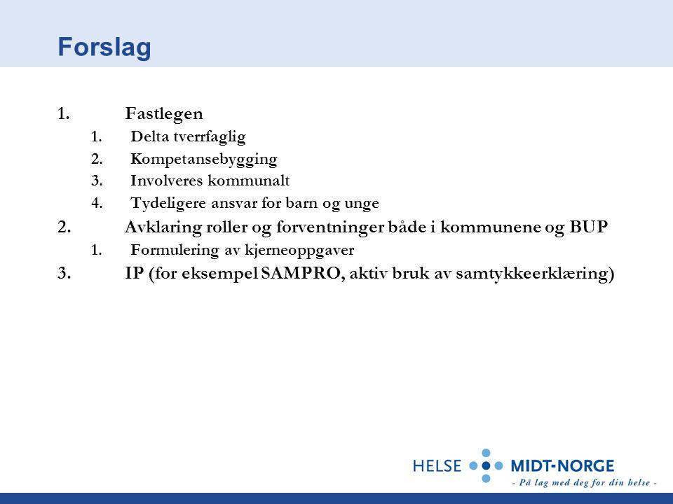 Forslag 1.Fastlegen 1.Delta tverrfaglig 2.Kompetansebygging 3.Involveres kommunalt 4.Tydeligere ansvar for barn og unge 2.Avklaring roller og forventn