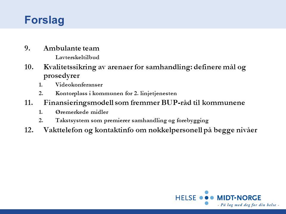 Forslag 9.Ambulante team Lavterskeltilbud 10.Kvalitetssikring av arenaer for samhandling: definere mål og prosedyrer 1.Videokonferanser 2.Kontorplass