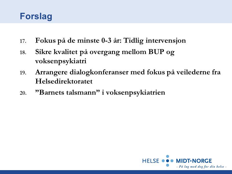 Forslag 17. Fokus på de minste 0-3 år: Tidlig intervensjon 18. Sikre kvalitet på overgang mellom BUP og voksenpsykiatri 19. Arrangere dialogkonferanse