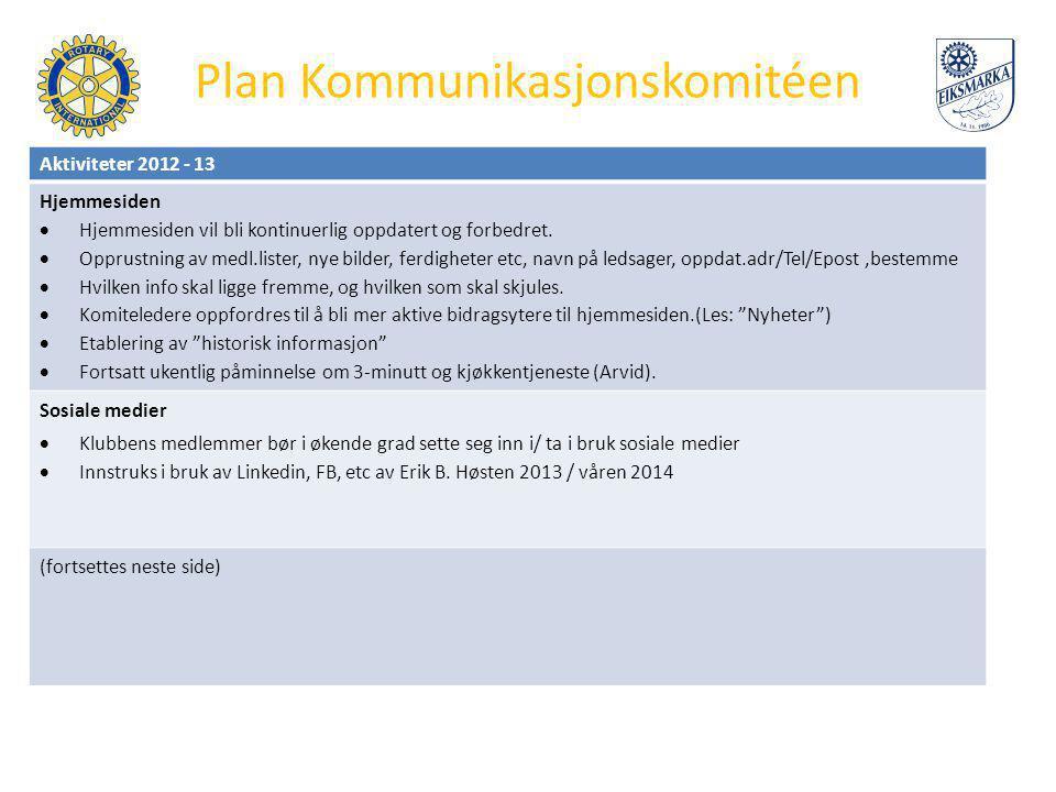 Plan Kommunikasjonskomitéen (frts.) Aktiviteter 2012 - 13 Profilering  I klubbens profilering bør det legges større vekt på å profilere oss som en yrkesorganisasjon.