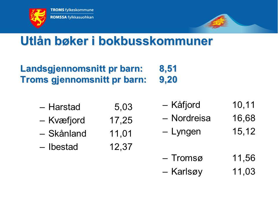 Utlån bøker i bokbusskommuner Landsgjennomsnitt pr barn: 8,51 Troms gjennomsnitt pr barn: 9,20 –Harstad 5,03 –Kvæfjord17,25 –Skånland11,01 –Ibestad12,37 –Kåfjord10,11 –Nordreisa16,68 –Lyngen15,12 –Tromsø11,56 –Karlsøy11,03