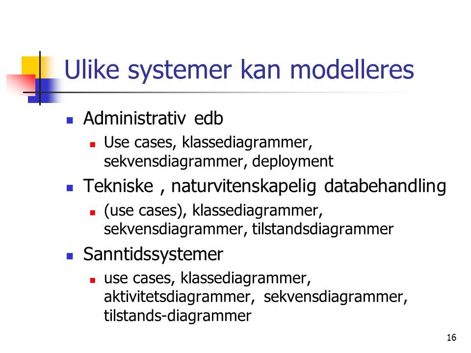 16 Ulike systemer kan modelleres  Administrativ edb  Use cases, klassediagrammer, sekvensdiagrammer, deployment  Tekniske, naturvitenskapelig datab