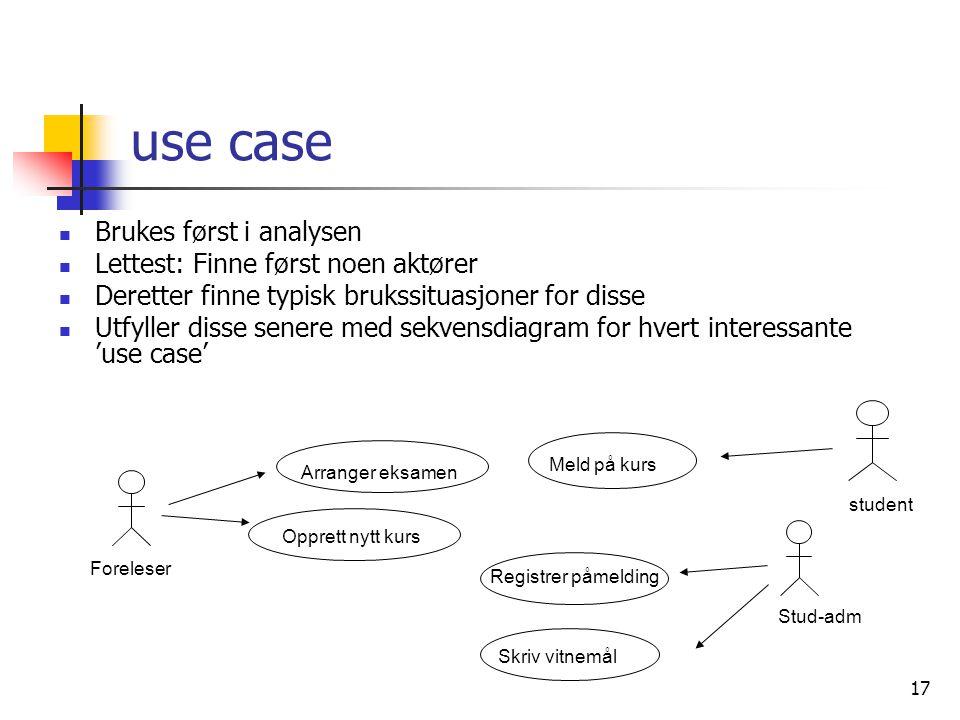 17 use case  Brukes først i analysen  Lettest: Finne først noen aktører  Deretter finne typisk brukssituasjoner for disse  Utfyller disse senere m