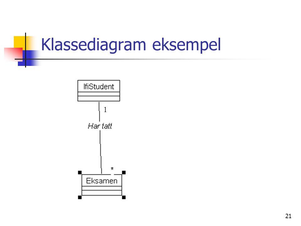 21 Klassediagram eksempel 1