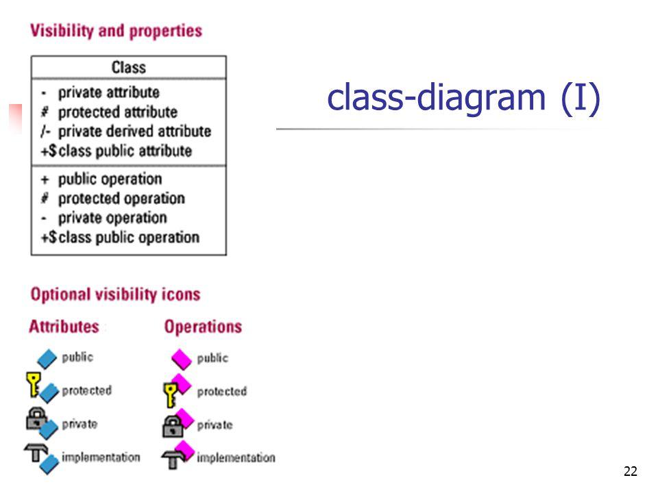 22 class-diagram (I)