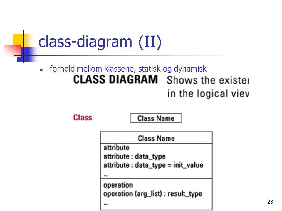 23 class-diagram (II)  forhold mellom klassene, statisk og dynamisk
