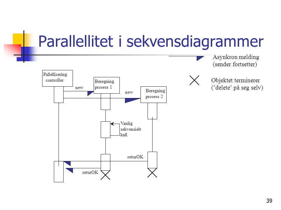 39 Parallellitet i sekvensdiagrammer Asynkron melding (sender fortsetter) new returOK Objektet terminerer ('delete' på seg selv) Pallellisering contro