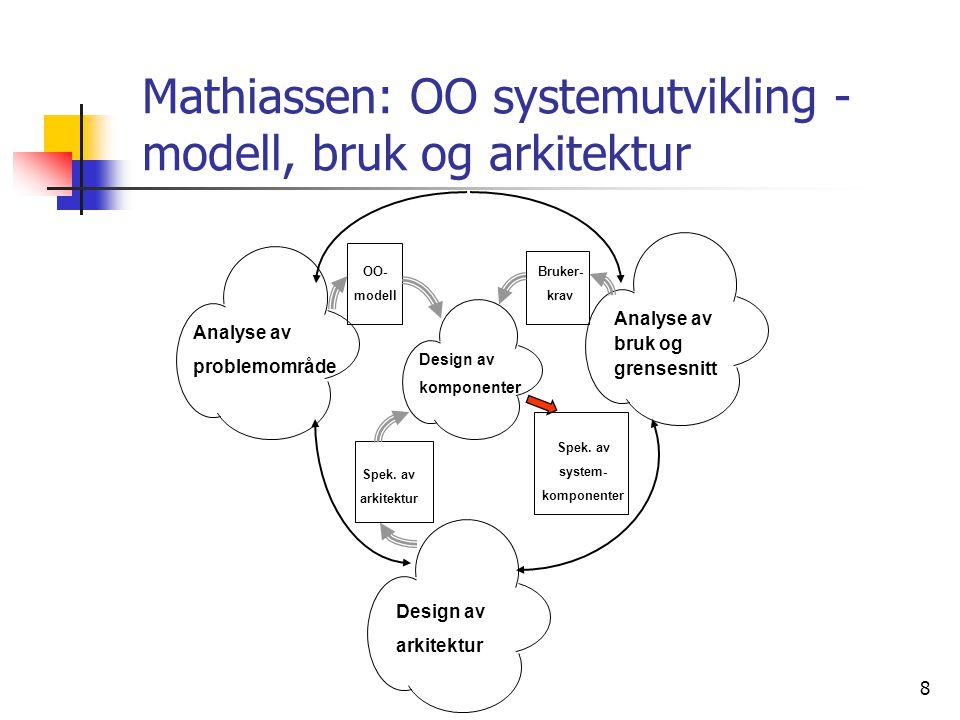 8 Mathiassen: OO systemutvikling - modell, bruk og arkitektur Analyse av problemområde Design av arkitektur Analyse av bruk og grensesnitt OO- modell