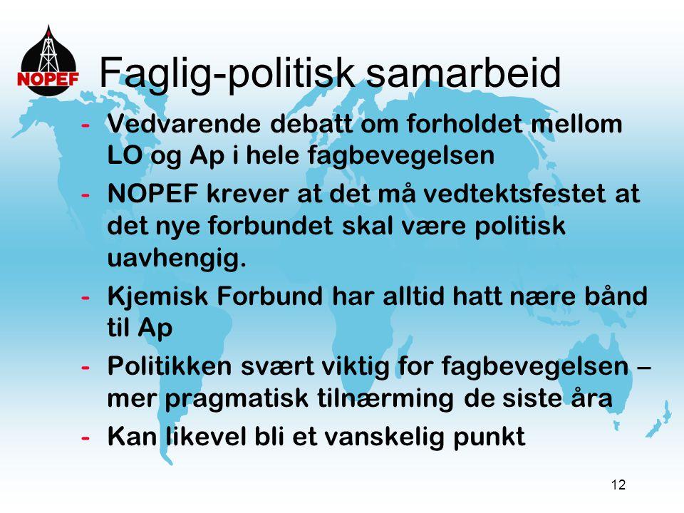 12 Faglig-politisk samarbeid -Vedvarende debatt om forholdet mellom LO og Ap i hele fagbevegelsen -NOPEF krever at det må vedtektsfestet at det nye fo