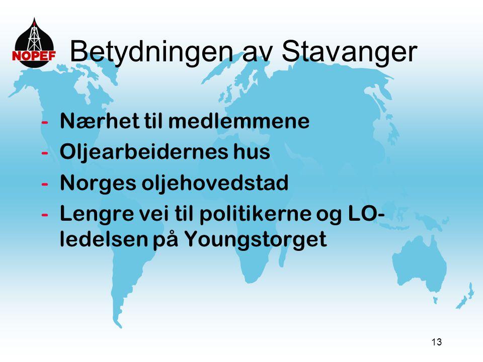 13 Betydningen av Stavanger -Nærhet til medlemmene -Oljearbeidernes hus -Norges oljehovedstad -Lengre vei til politikerne og LO- ledelsen på Youngstor