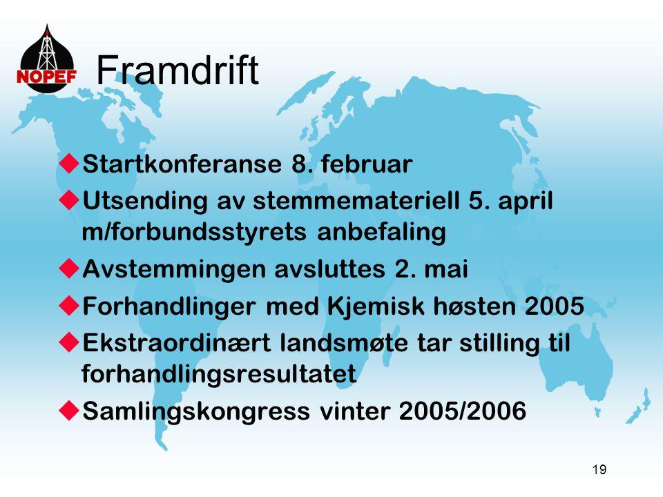 19 Framdrift uStartkonferanse 8. februar uUtsending av stemmemateriell 5. april m/forbundsstyrets anbefaling uAvstemmingen avsluttes 2. mai uForhandli