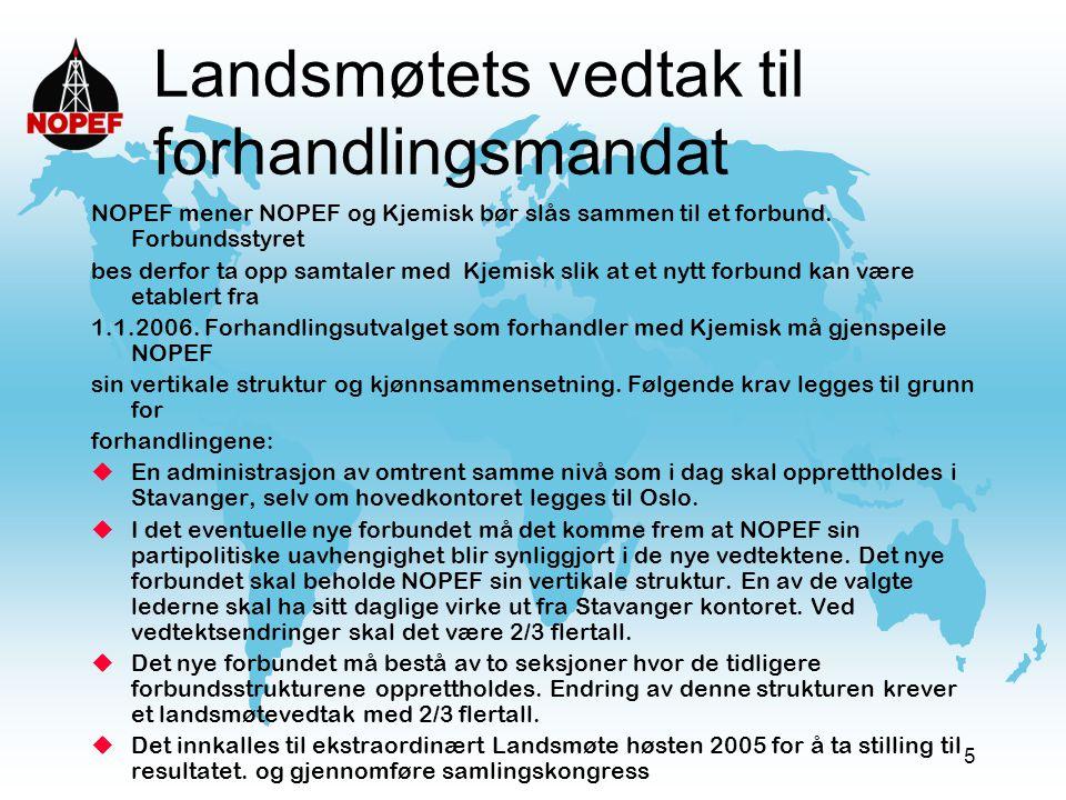 5 Landsmøtets vedtak til forhandlingsmandat NOPEF mener NOPEF og Kjemisk bør slås sammen til et forbund. Forbundsstyret bes derfor ta opp samtaler med