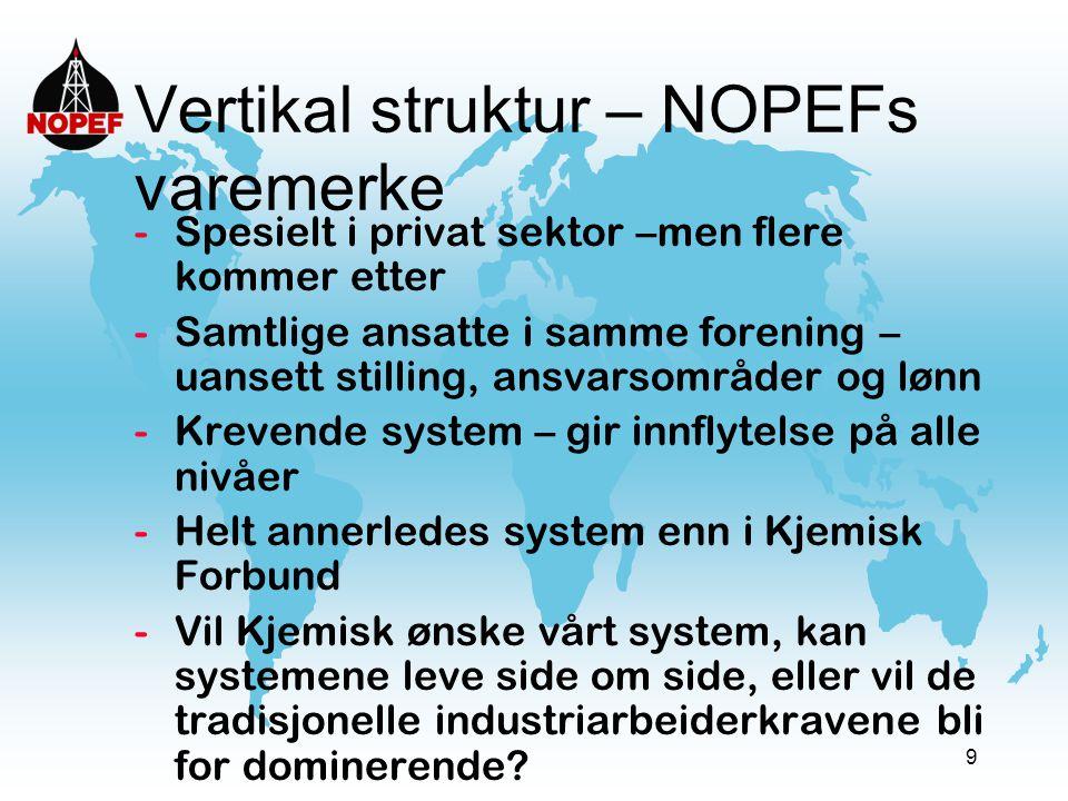 9 Vertikal struktur – NOPEFs varemerke -Spesielt i privat sektor –men flere kommer etter -Samtlige ansatte i samme forening – uansett stilling, ansvar