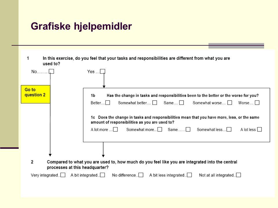 Grafiske hjelpemidler