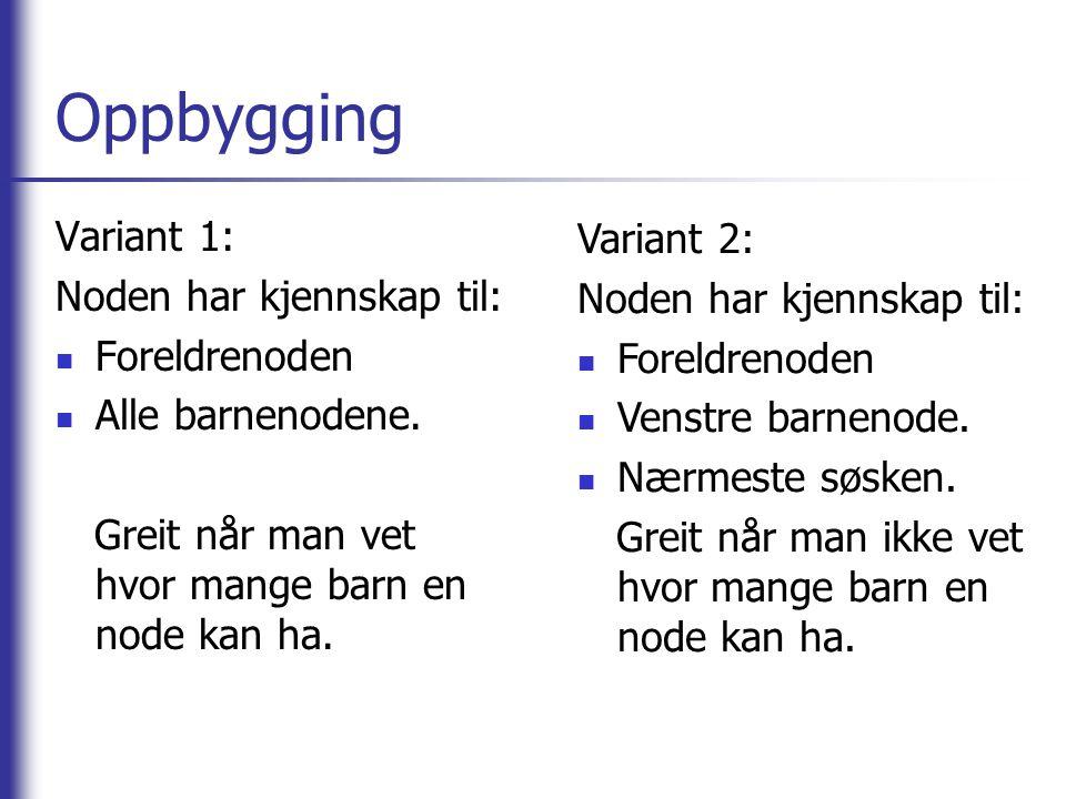 Oppbygging Variant 1: Noden har kjennskap til:  Foreldrenoden  Alle barnenodene.