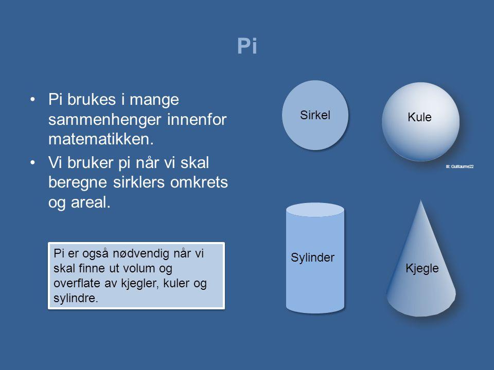 Pi •Pi brukes i mange sammenhenger innenfor matematikken. •Vi bruker pi når vi skal beregne sirklers omkrets og areal. Pi er også nødvendig når vi ska