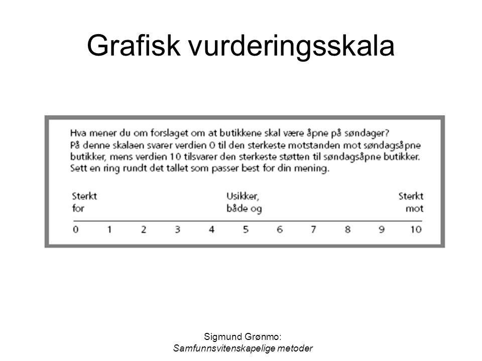 Sigmund Grønmo: Samfunnsvitenskapelige metoder Grafisk vurderingsskala