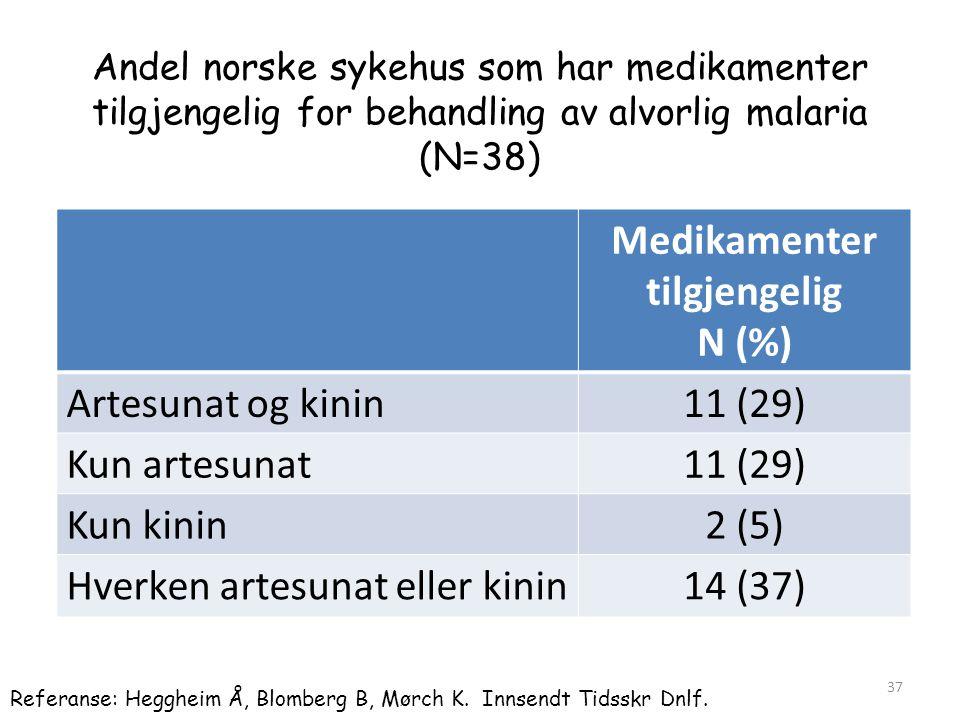 Andel norske sykehus som har medikamenter tilgjengelig for behandling av alvorlig malaria (N=38) Medikamenter tilgjengelig N (%) Artesunat og kinin11