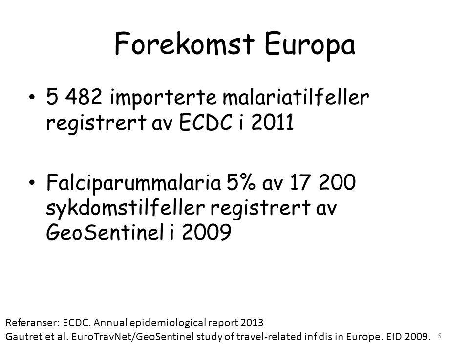 Forekomst Europa • 5 482 importerte malariatilfeller registrert av ECDC i 2011 • Falciparummalaria 5% av 17 200 sykdomstilfeller registrert av GeoSent