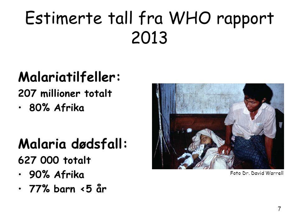 Estimerte tall fra WHO rapport 2013 Malariatilfeller: 207 millioner totalt •80% Afrika Malaria dødsfall: 627 000 totalt •90% Afrika •77% barn <5 år Fo